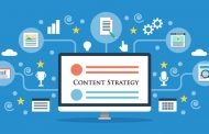 How to Measure Your Content Marketing Efforts [Infographic]